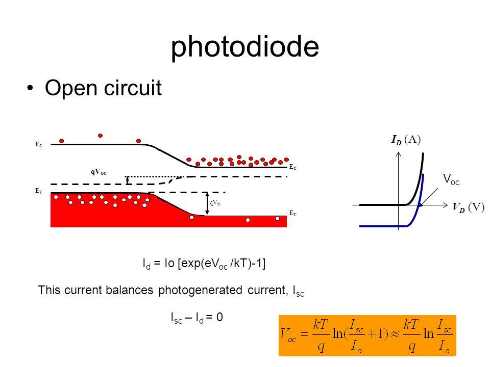 photodiode Open circuit Voc Id = Io [exp(eVoc /kT)-1]